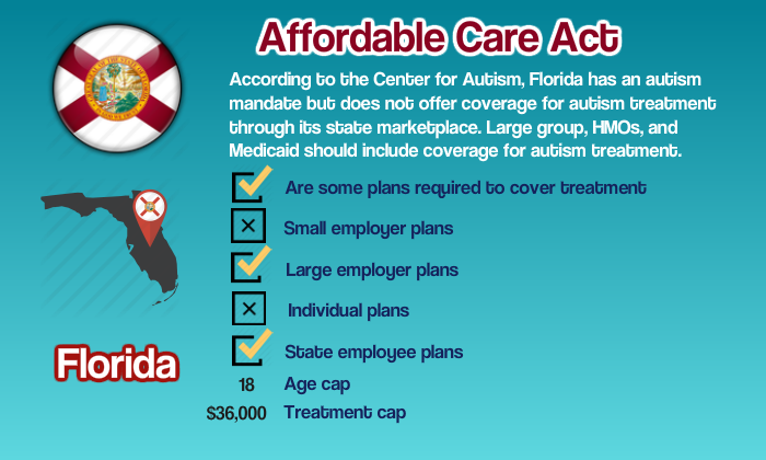 Florida Autism Affordable Care Act